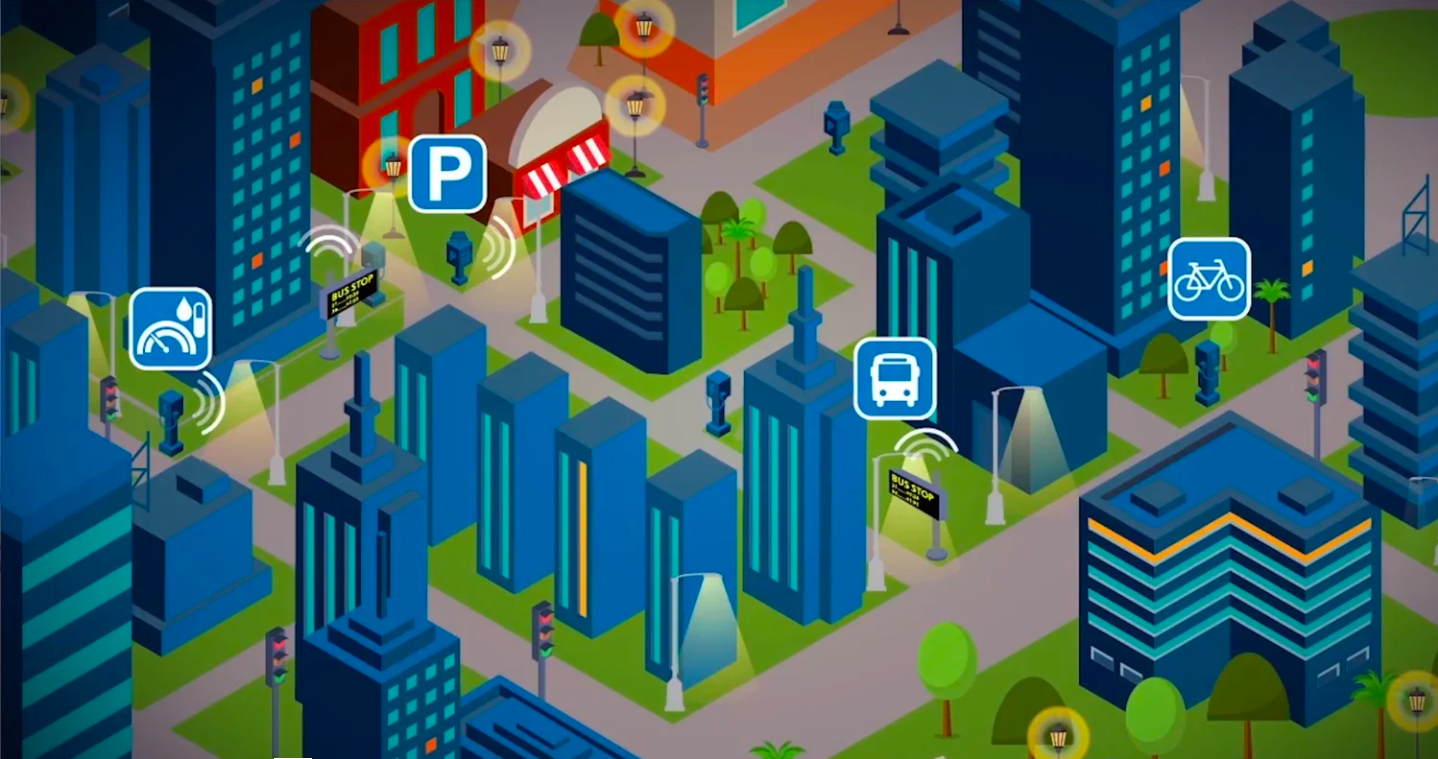 What is a Smart City?